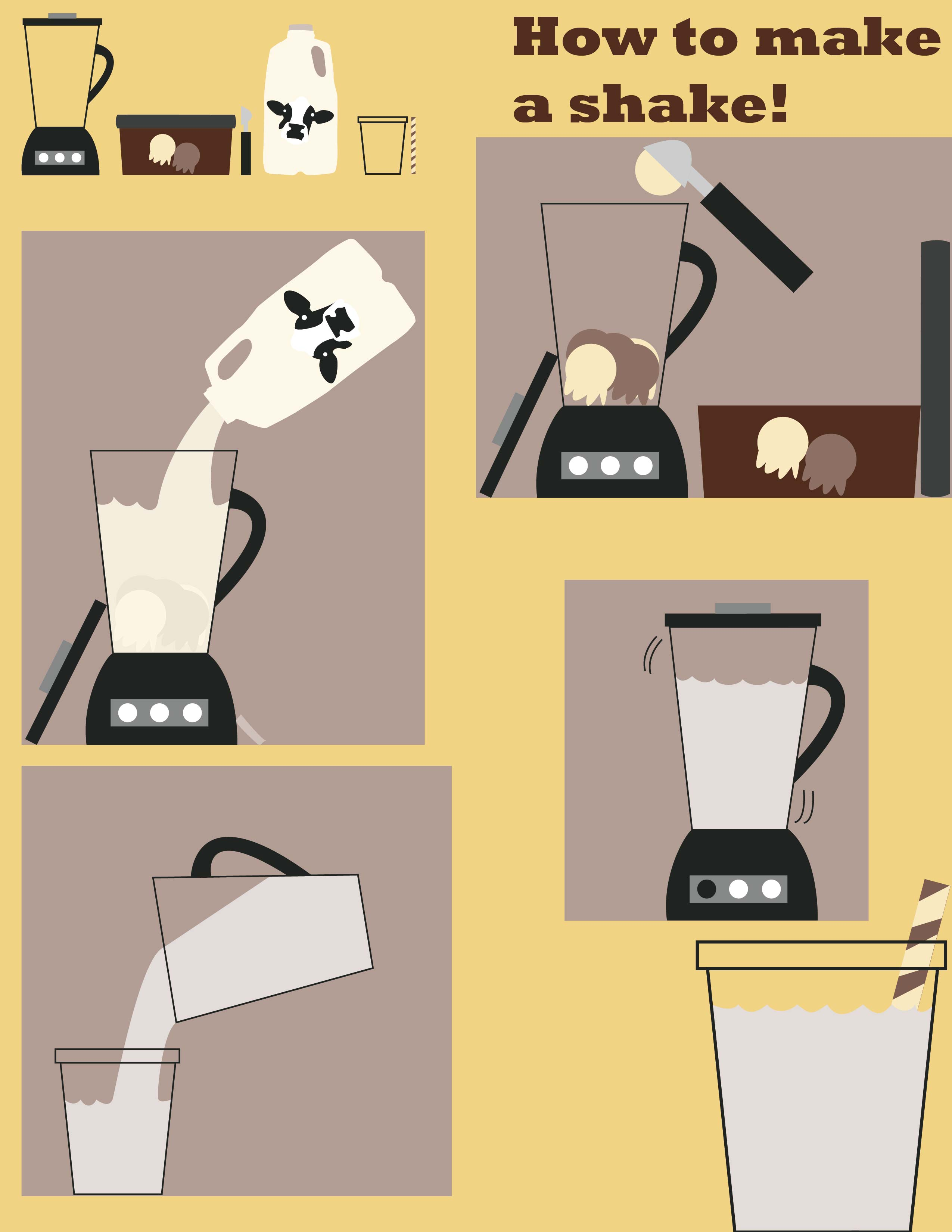 An illustrated guide on how to make a shake.